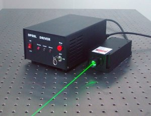 SFN Series 532nm Holographic Lasers